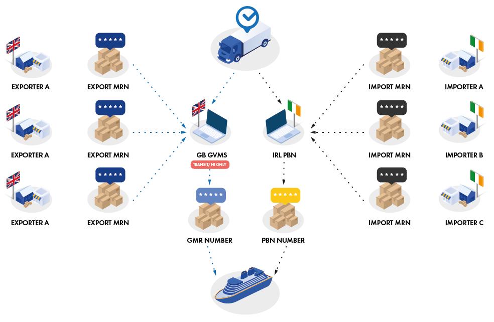 port pass diagram